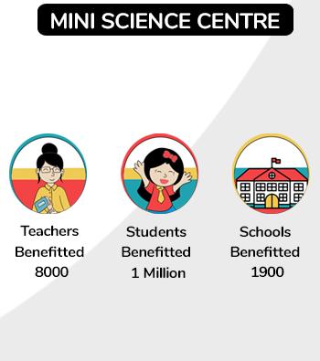 Mini Science Centre